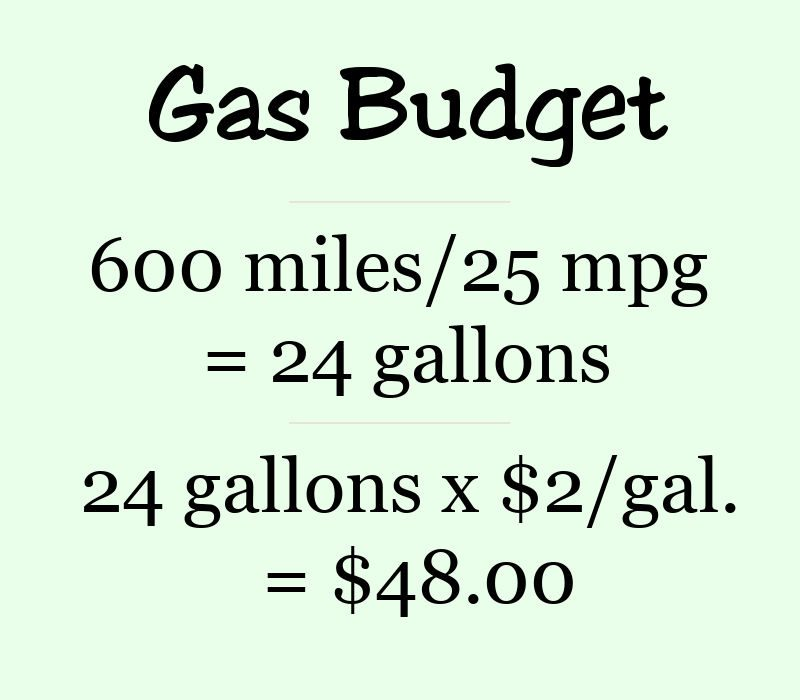 Gas mileage calculation | creating a road trip budget